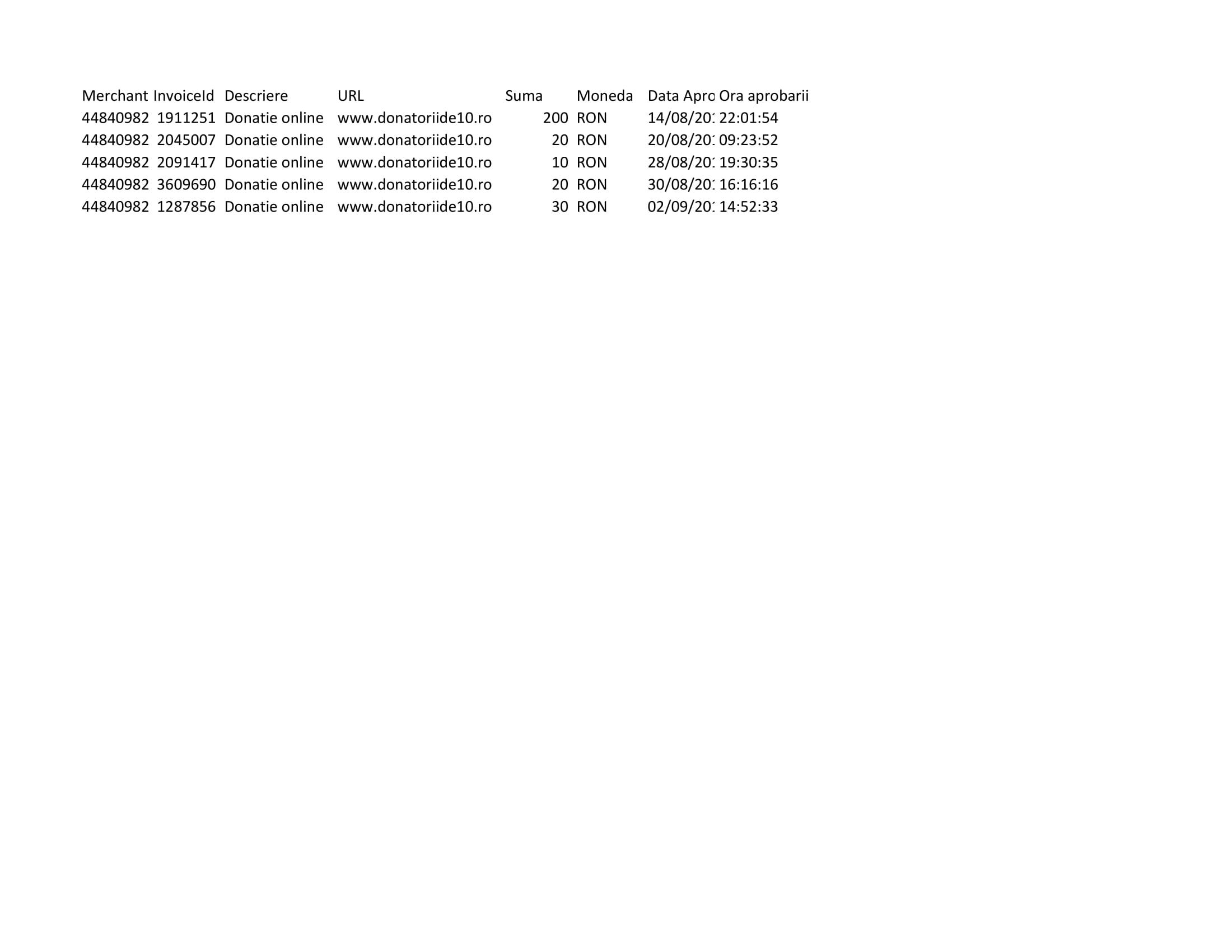 Detaliere e-commerce FPS01829935 ASOCIATIA DONATORII DE 10-EP - FPS01829935-1
